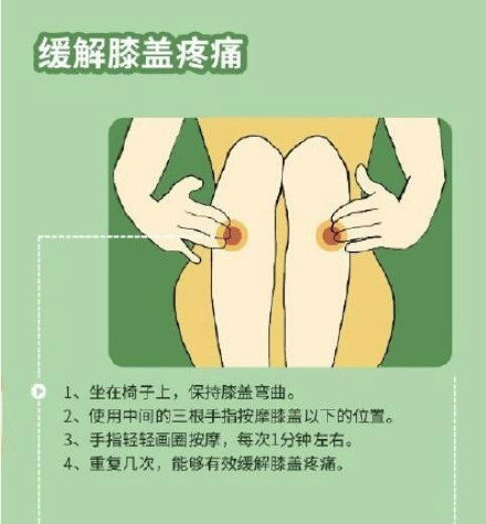 肩颈腰背疼的可以通过穴位按摩缓解!