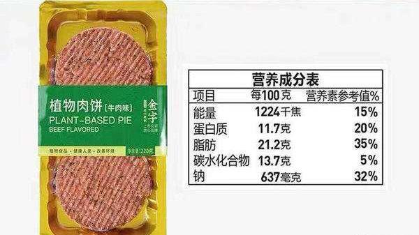 金字火腿预售植物肉股价五涨停,人造肉走红是健康趋势还是资本噱头?