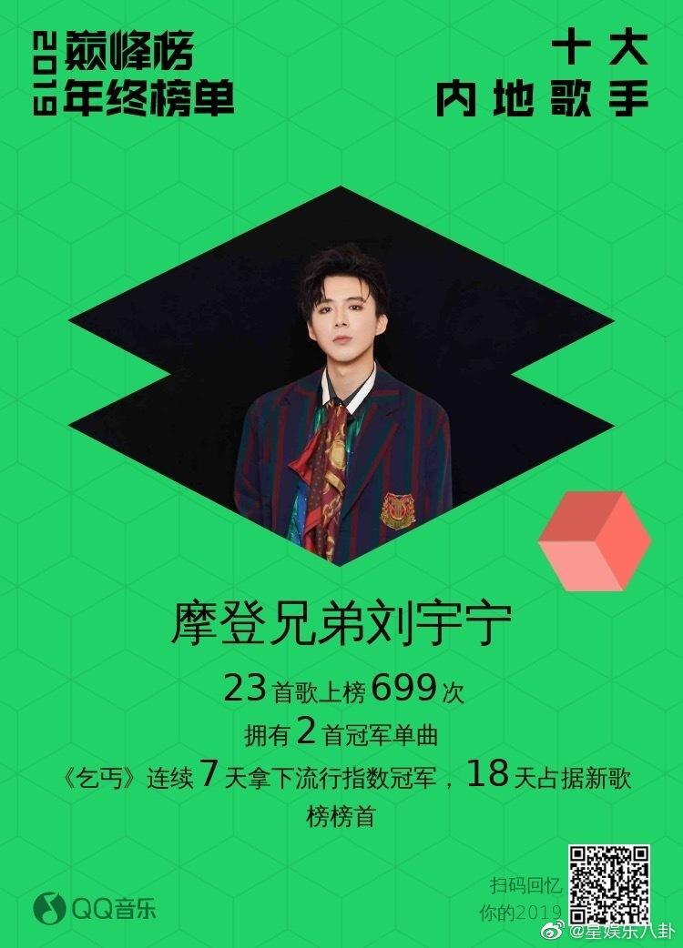 QQ音乐2019巅峰榜年终榜单公开