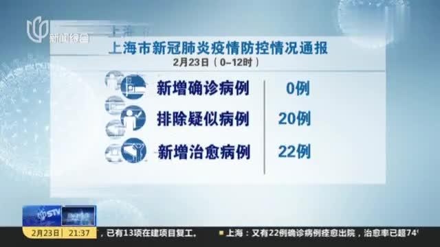 上海疫情防控通报:截至2月23日12时,累计排除疑似病例2137例