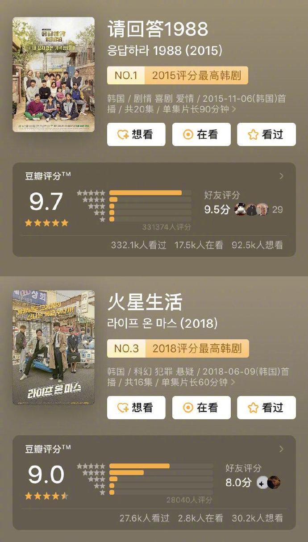 推荐18部豆瓣8分以上的韩剧。