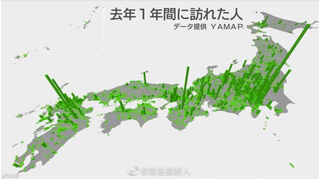日本年度最受登山者欢迎的前100座山峰名单出炉♀