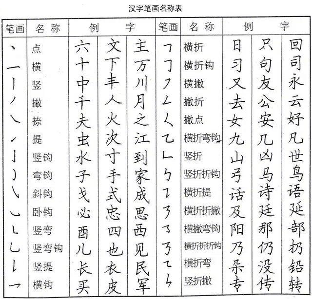 山 一 女 漢字