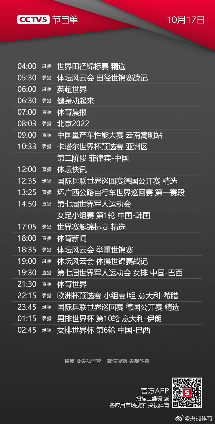 明天是10月17日星期四,晚上19:30,军运会女排小组赛:中国VS巴西