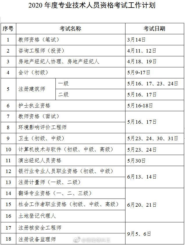 """""""四川省2020年度专业技术人员资格考试计划""""出炉,请收好"""