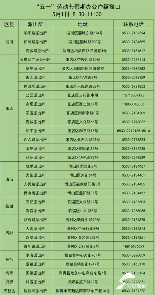 """淄博各区县办公户籍窗口具体地址公布 """"五一""""需要办理的戳这里"""