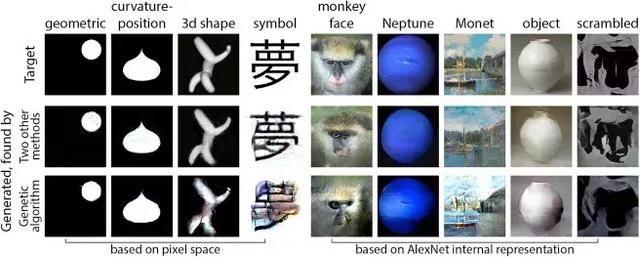 【AI造梦】哈佛大学用GAN+遗传算法,创造图像控制猴子大脑