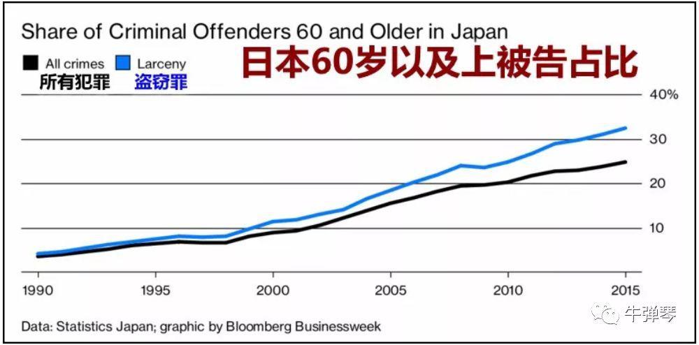 这才是日本最可怕的危机,悲剧不可逆转!