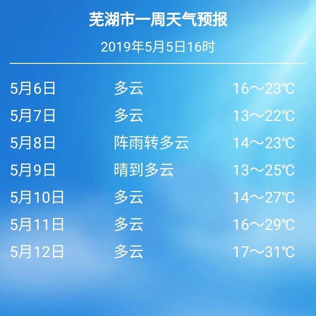 芜湖绍兴天气预报15天天气预报+
