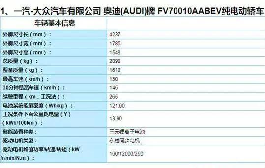 NEDC续航265km,奥迪Q2L e-tron最快将于6月