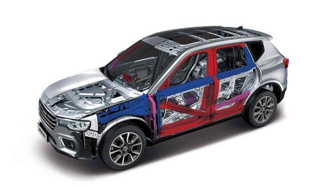 《复联4》终局之战胜利,哈弗H7也成功立足SUV市场!