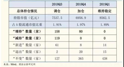 证金公司投资路线图曝光(附股)