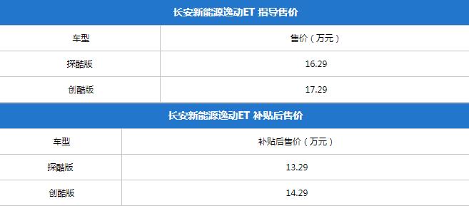 长安逸动ET上市 补贴后售价13.29万起