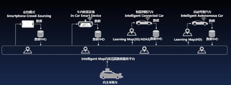 中国自动驾驶将亮相2022年北京冬奥,百度高精地图技术全方位加持