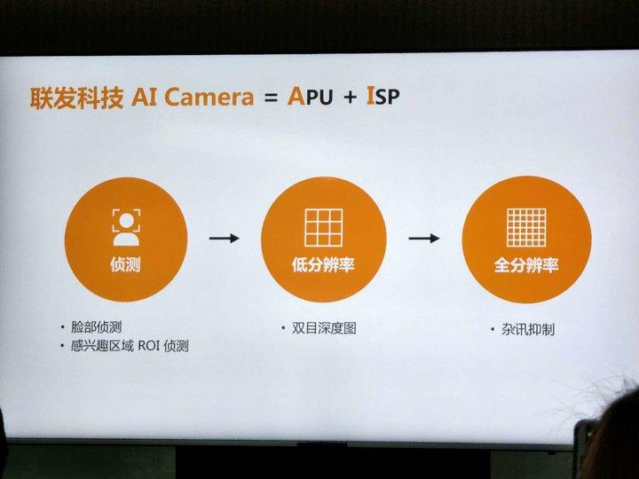 Helio P90 就快来了,AI 摄影将是联发科的下一步棋,