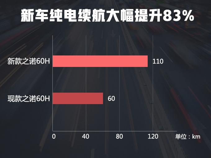 """宝马""""换标""""X1曝光!续航大涨83%,比领克01混动更省油"""