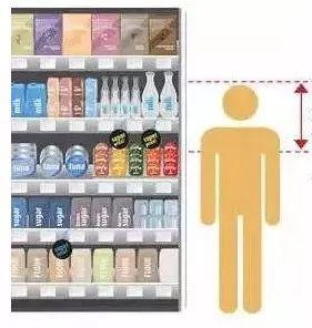 为什么避孕套、口香糖总放在收银台旁边?其实藏着这些秘密