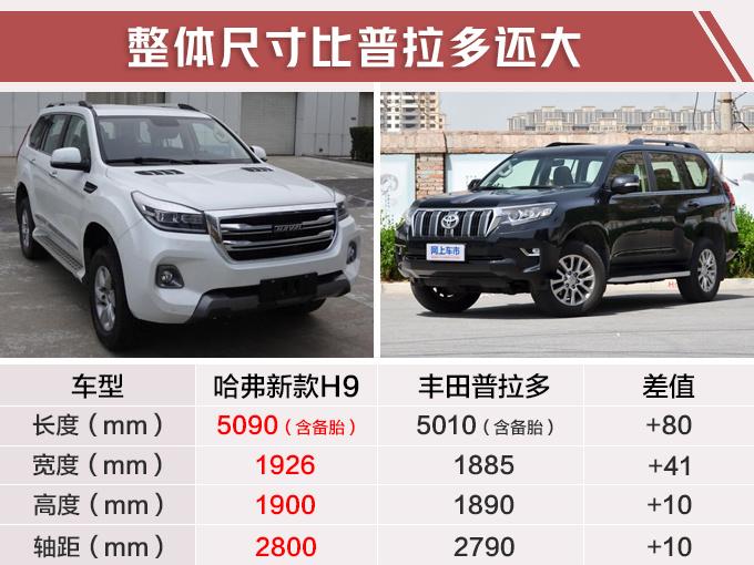 哈弗硬派SUV曝光,新2.0T动力更强,网友:霸道停产就买它了