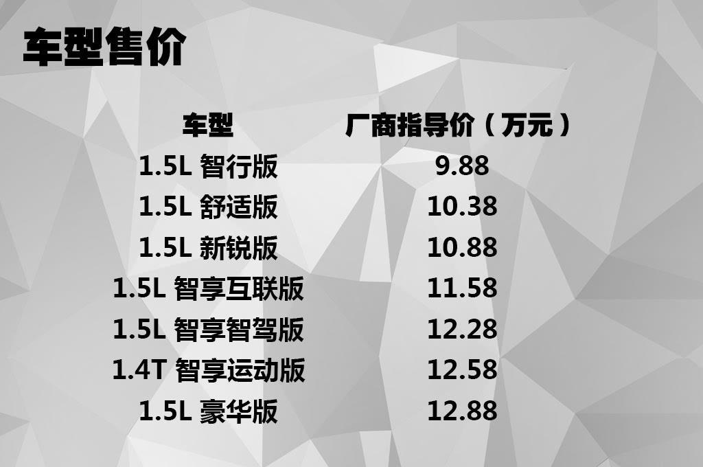 全新K3已上市,售9.88-12.88万,家用哪款最合适?