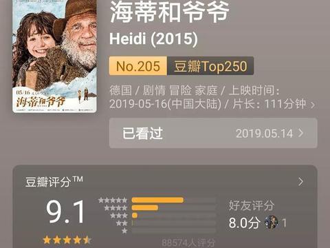 五月最高分电影《海蒂和爷爷》,治愈又好看,看完心情都变好了!