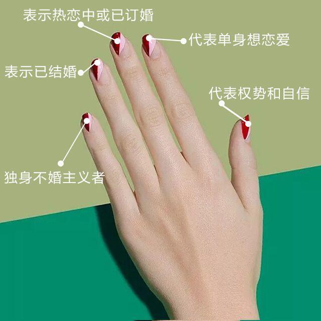 各个不同手指戴戒指的含义分别是什么?各手指皆可戴!别乱戴喔!图片