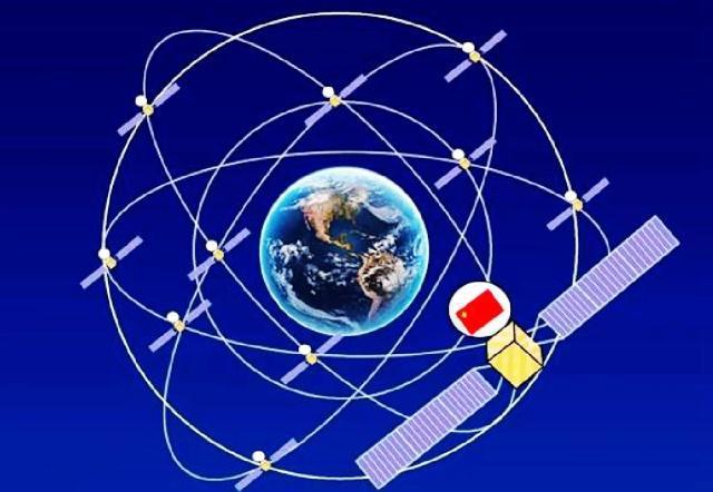 北斗卫星导航系