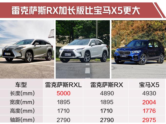 雷克萨斯新RX,国内将上7座版,比X5宽敞,配3.5L混动+四驱