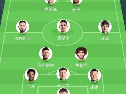 中超联赛第十轮结束 最佳阵容名单出炉