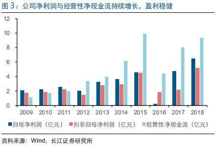 马云作为坚强后盾的恒生电子,新增19 亿业务体量