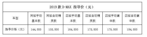 2019款D-MAX领势登场,引领全新皮卡生活方式