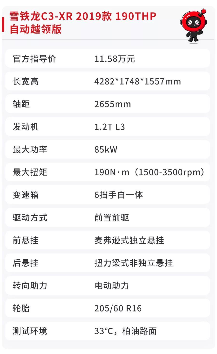 5.32L/100Km,这款高颜值SUV真实油耗曝光,90后买车首选
