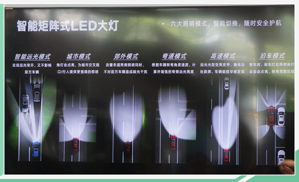 7月下旬上市 凯迪拉克XT6标配20项智能安全科技