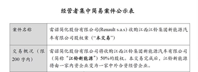 雷诺敲定第四家合资企业 并购江铃新能源50%股份获确