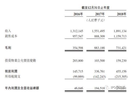 奥山控股再次向港交所递交招股书 从卖房子到卖冰雪运动