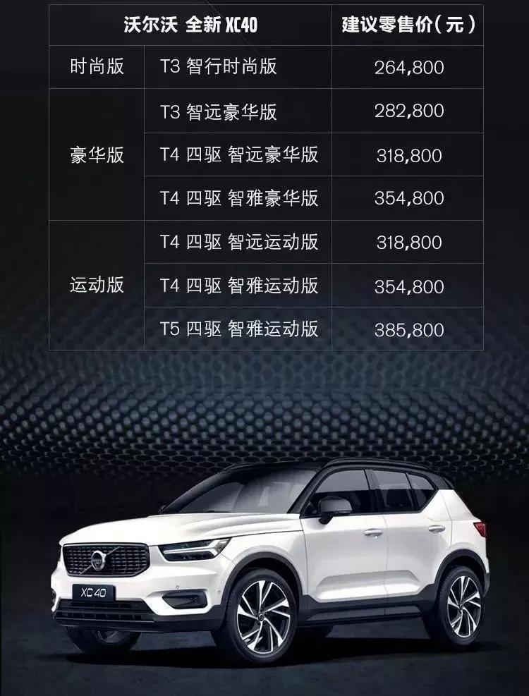 天天播报|入门版价格下探,国产沃尔沃XC40售26.48万元起