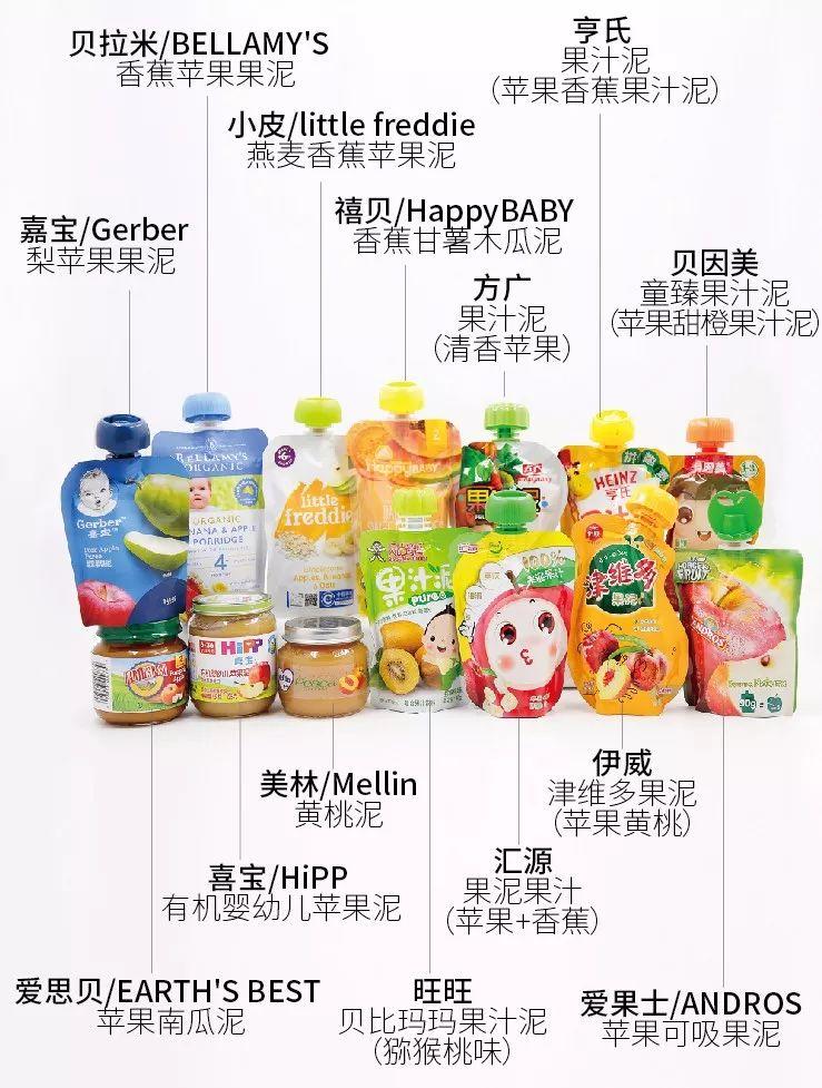 14款婴儿果泥对比:亨氏、爱果士总糖含量较高