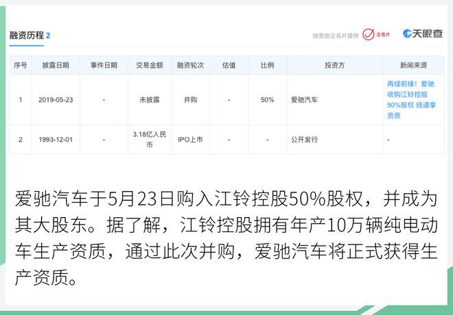 e周新鲜事 | 广汽蔚来合创品牌发布/爱驰获资质