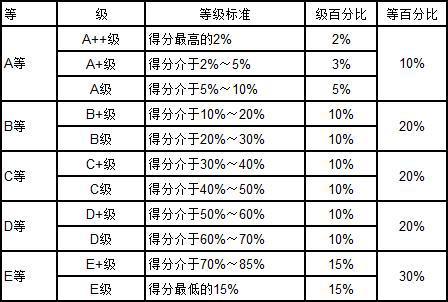 武书连2019中国大学自然科学分省排行榜