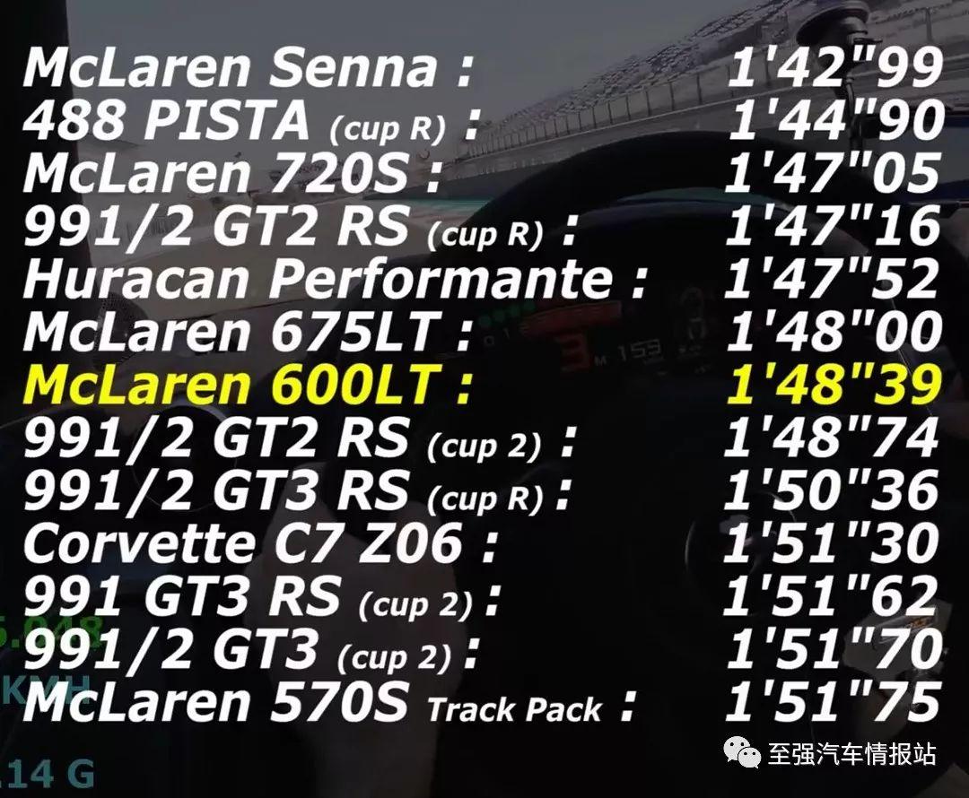 干掉 GT2 RS !迈凯伦 600LT 马尼库斯赛道1分48秒圈速实录