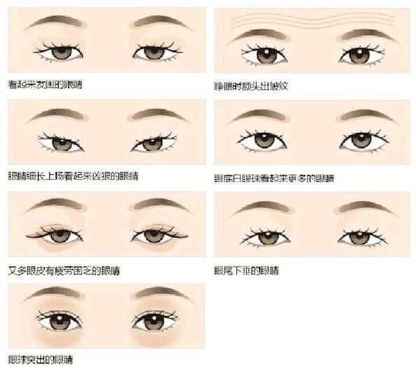 6种常见脸型,7种不同眼型与眉形如何搭配,很实用的规律总结