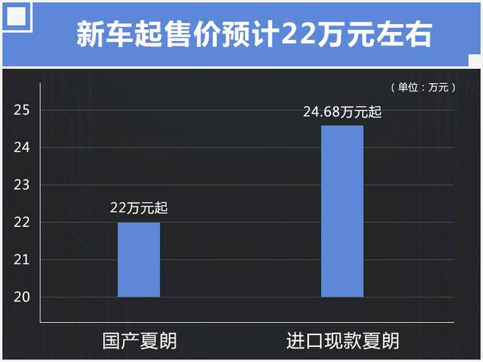 大众豪华MPV将国产,22万就能买,丰田埃尔法还敢加价30万吗