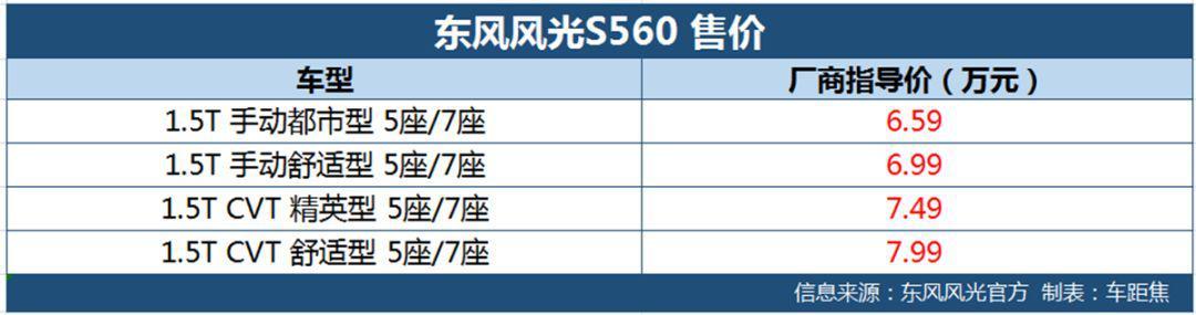 东风风光1.5T系列车型上市 售6.59-7.99万元