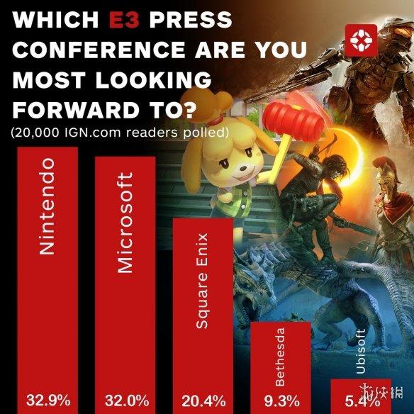 玩家最期待的电视游戏排名公开_电视游戏_新浪游戏_新浪网