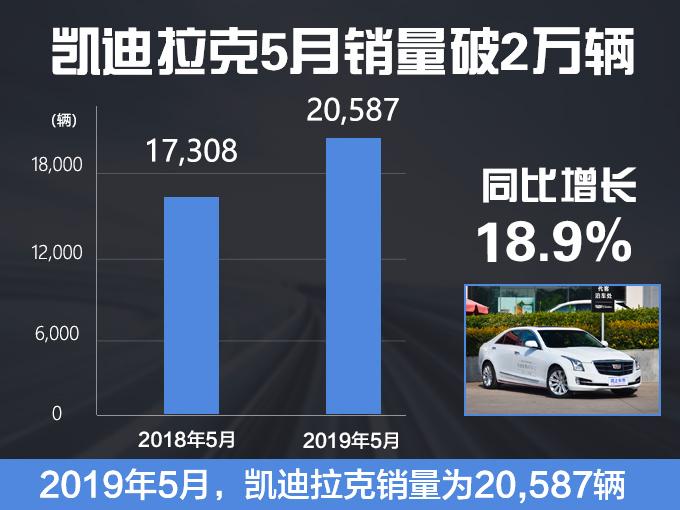 下个月!凯迪拉克XT6加长国产,比宝马X5还大,便宜30万