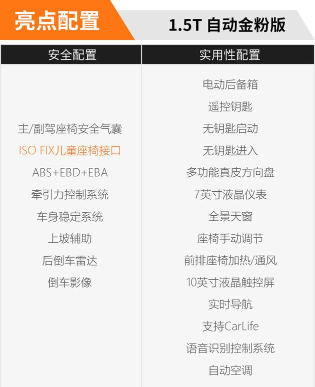 专治纠结 斯威G01 F哪个版本性价比高?