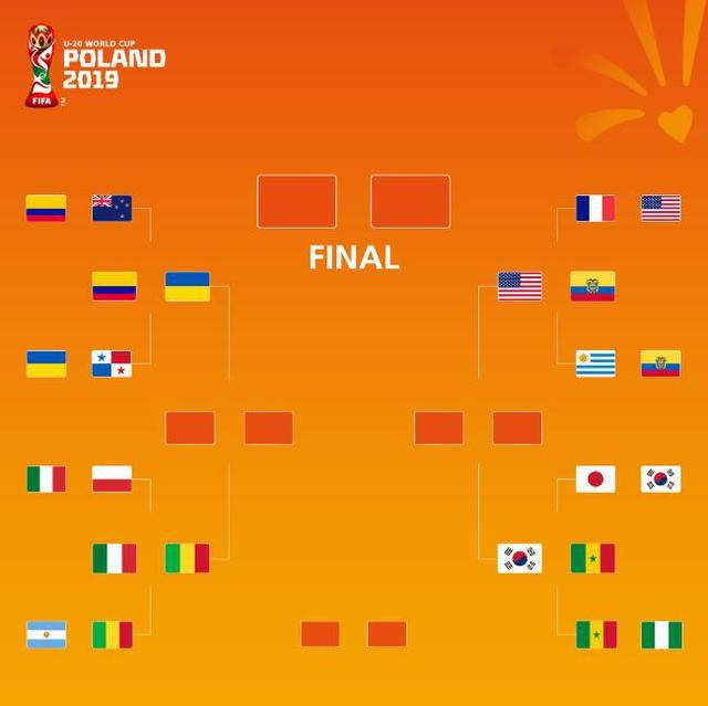世青赛八强对阵:意大利战马里 韩国PK塞内加尔