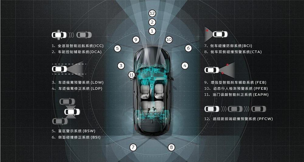 二师兄玩车 | 平心而论,英菲尼迪QX50确实是一款好车!