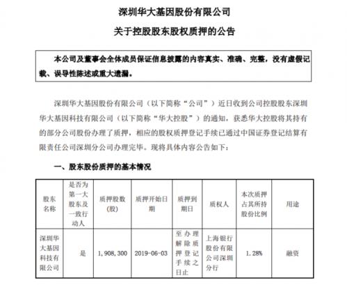 华大基因:华大控股质押190.8万股用于融资