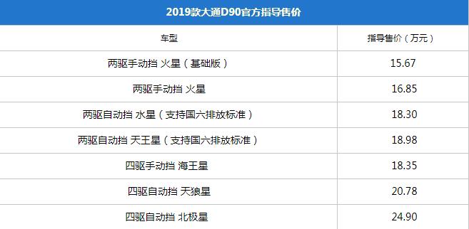 2019款大通D90正式上市,售15.67-24.90万