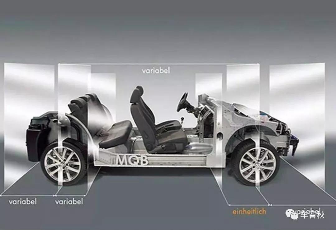 为什么说ARCFOX IMC架构打破了汽车制造业的边界